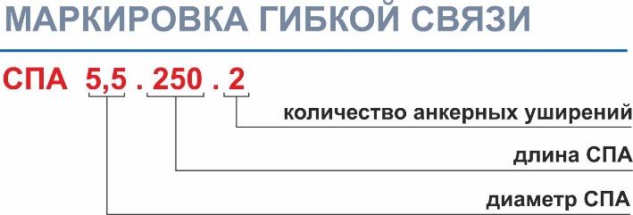 Маркировка гибкой связи 5.5
